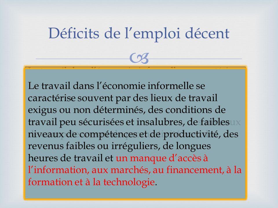 Déficits de lemploi décent Le travail dans léconomie informelle se caractérise souvent par des lieux de travail exigus ou non déterminés, des conditio