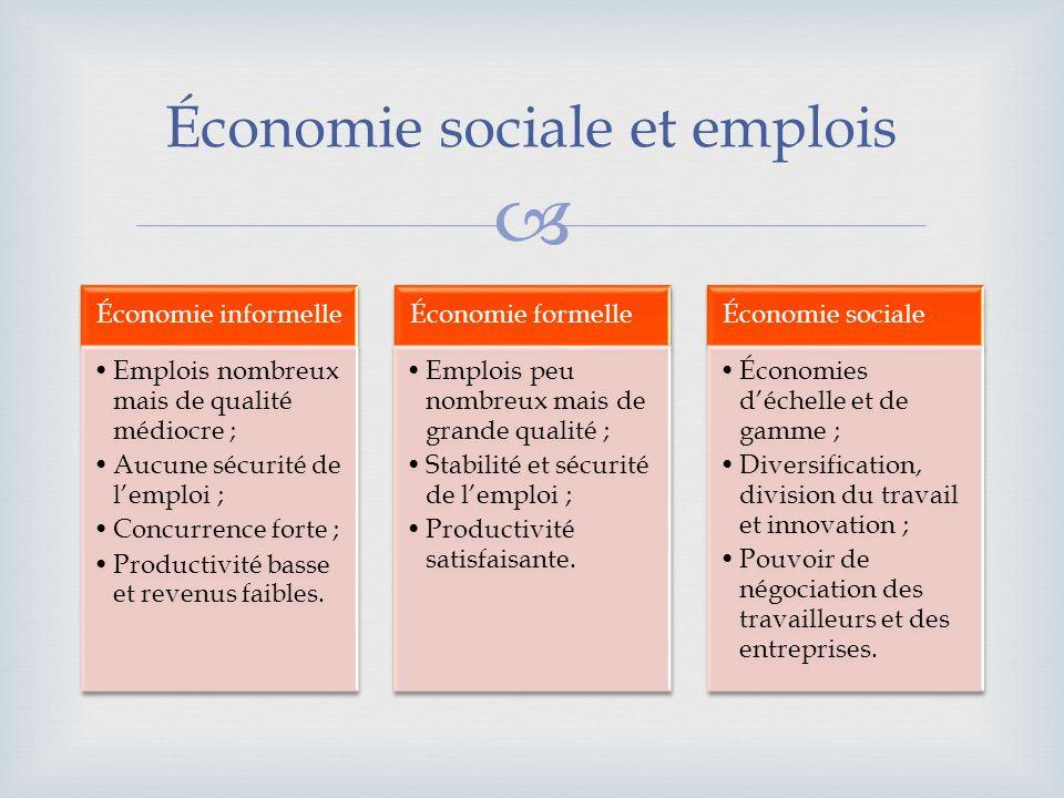 Économie sociale et emplois Économie informelle Emplois nombreux mais de qualité médiocre ; Aucune sécurité de lemploi ; Concurrence forte ; Productiv