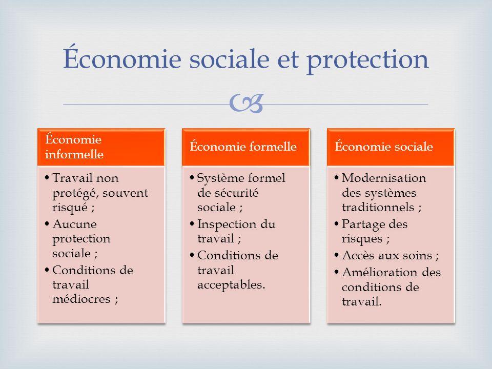 Économie sociale et protection Économie informelle Travail non protégé, souvent risqué ; Aucune protection sociale ; Conditions de travail médiocres ;