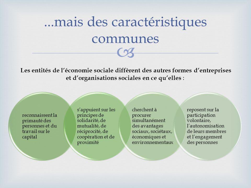 reconnaissent la primauté des personnes et du travail sur le capital sappuient sur les principes de solidarité, de mutualité, de réciprocité, de coopé