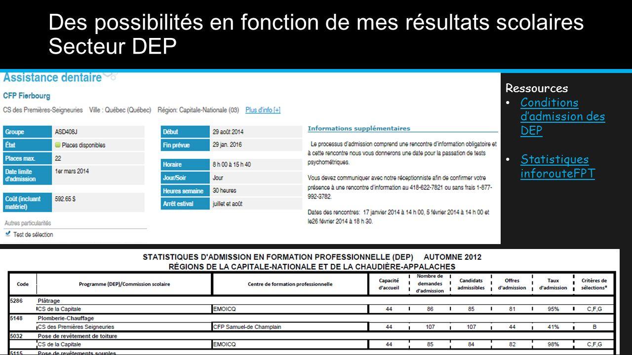 Des possibilités en fonction de mes résultats scolaires Secteur DEP Ressources Conditions dadmission des DEP Conditions dadmission des DEP Statistiques inforouteFPT Statistiques inforouteFPT