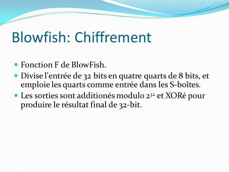 Blowfish: Chiffrement Fonction F de BlowFish. Divise l'entrée de 32 bits en quatre quarts de 8 bits, et emploie les quarts comme entrée dans les S-boî