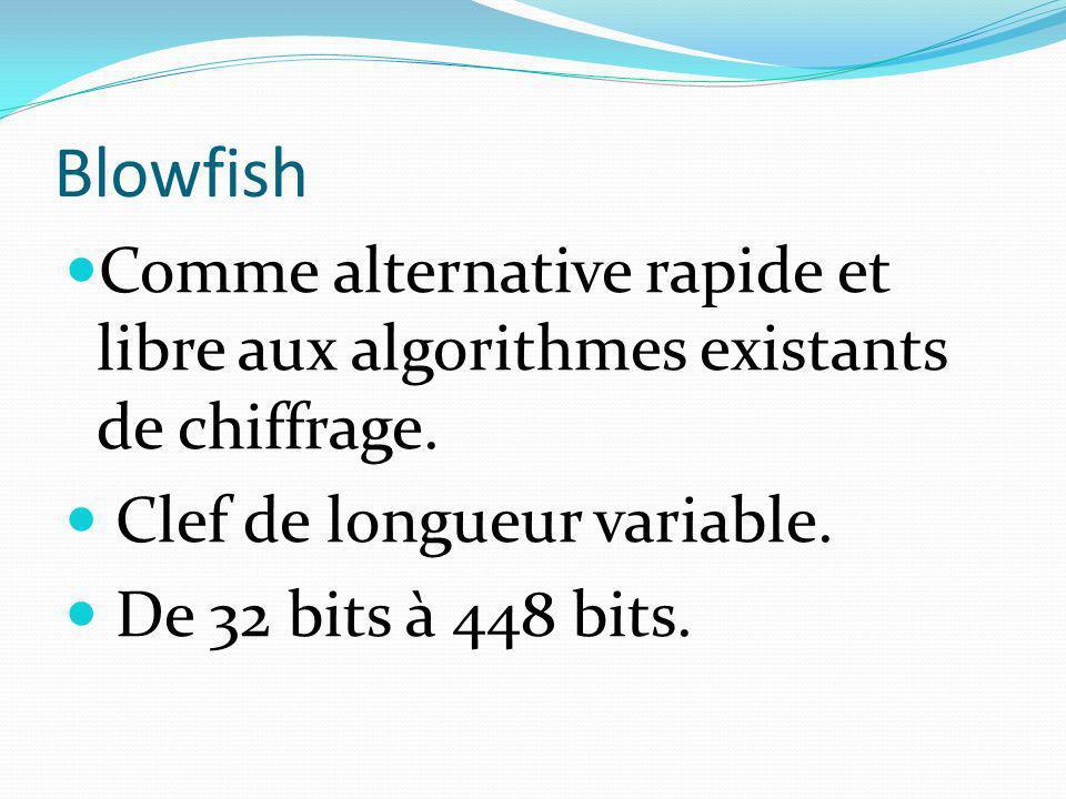 Blowfish Gestion des clés Initialiser le tableau P et les S-boxes avec des valeurs dérivées à partir des chiffres hexadécimaux de pi, qui ne contiennent pas de motif évident.