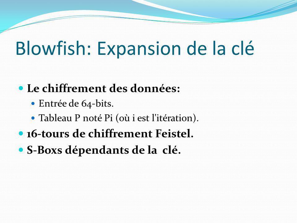 Blowfish: Expansion de la clé Le chiffrement des données: Entrée de 64-bits. Tableau P noté Pi (où i est l'itération). 16-tours de chiffrement Feistel