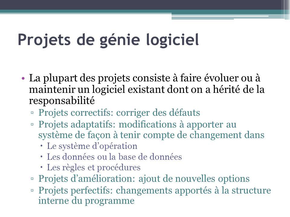 Projets de génie logiciel La plupart des projets consiste à faire évoluer ou à maintenir un logiciel existant dont on a hérité de la responsabilité Pr