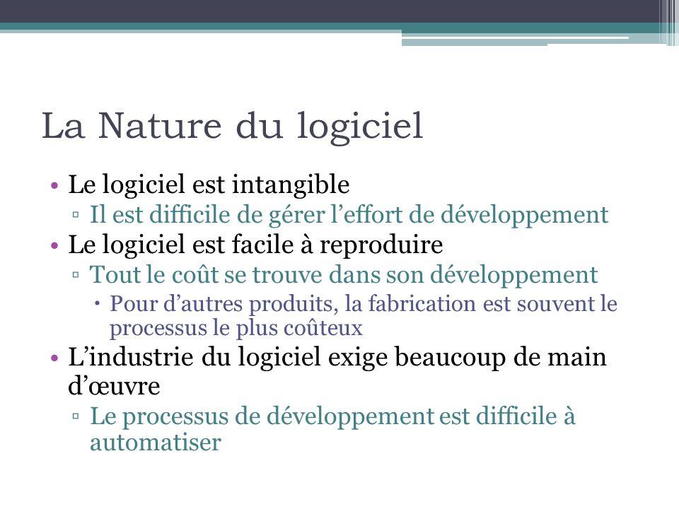 La Nature du logiciel Le logiciel est intangible Il est difficile de gérer leffort de développement Le logiciel est facile à reproduire Tout le coût s