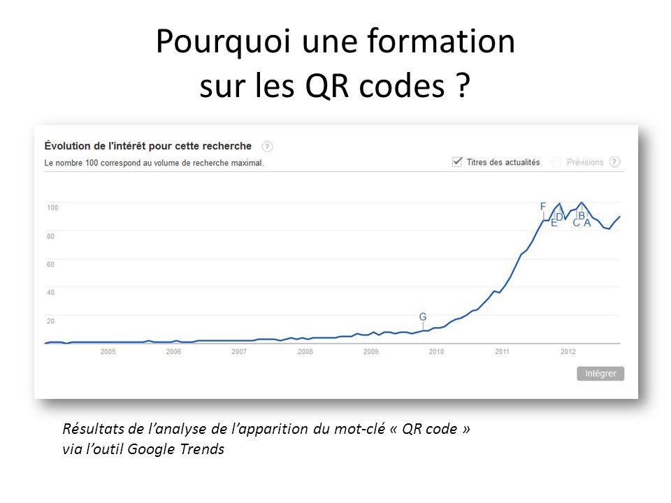 Plan de la présentation 1.Quest-ce quun QR code .