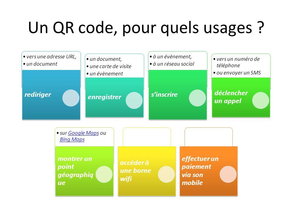 La « petite histoire » du QR code Dans quel but la technologie a-t-elle été créée.
