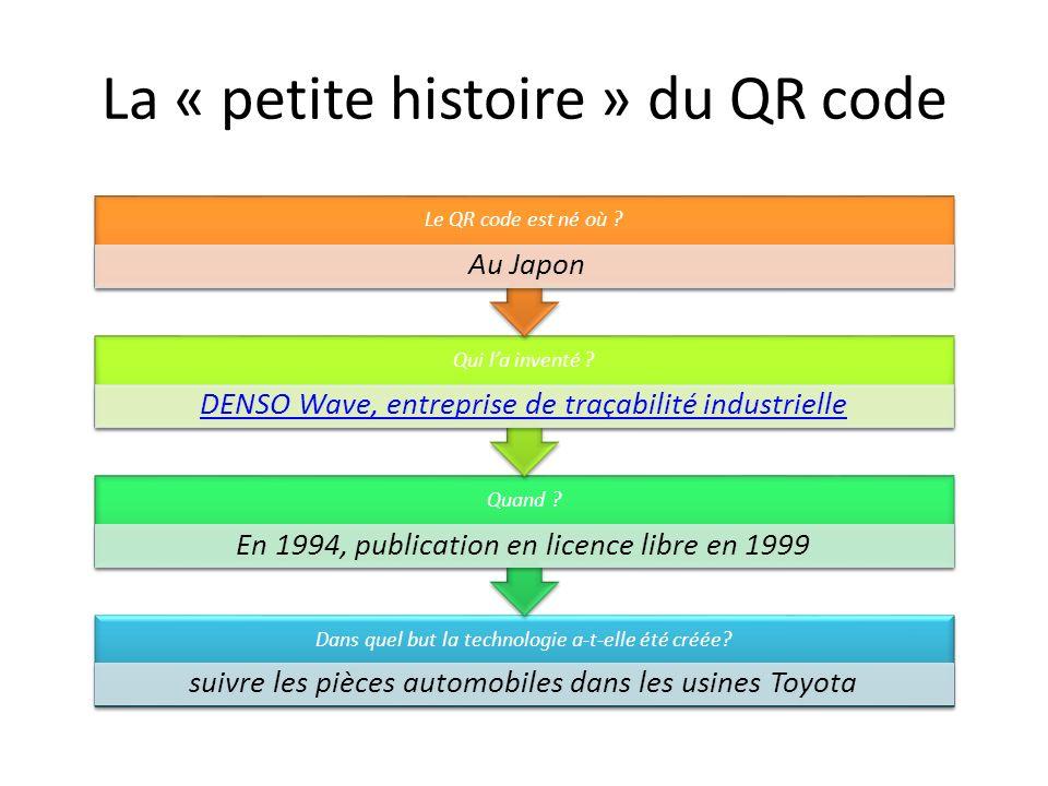 Comment les QR codes sont utilisées par les organisations ?