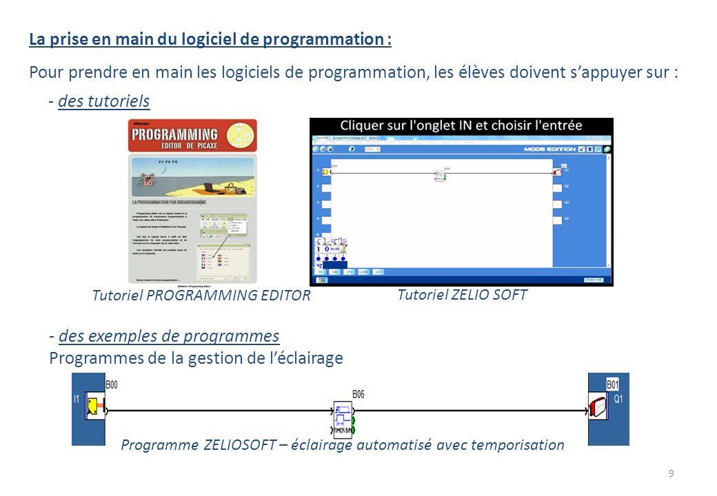 10 Exemples de programmes proposés : Programme « la gestion automatique de leau » - Programme sous ZELIO SOFT Maquette ZELIO - Programme sous PROGRAMMING EDITOR Maquette PICAXE