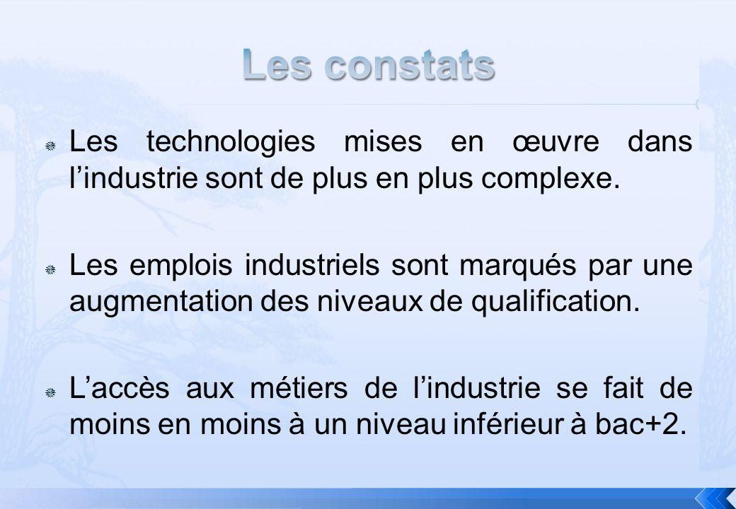 Les technologies mises en œuvre dans lindustrie sont de plus en plus complexe.