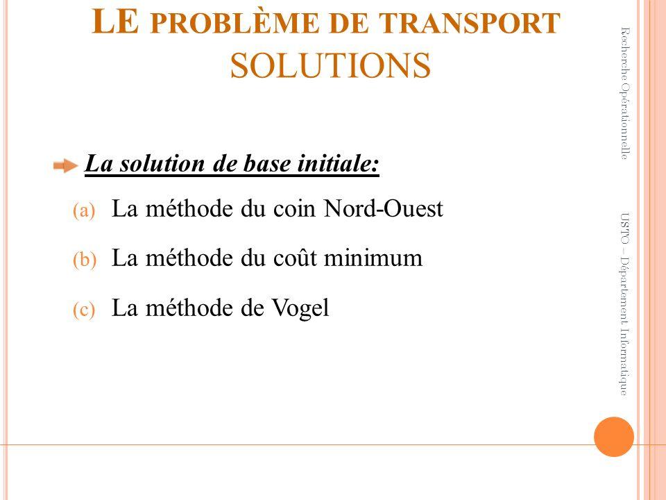 LE PROBLÈME DE TRANSPORT SOLUTIONS La solution de base initiale: (a) La méthode du coin Nord-Ouest (b) La méthode du coût minimum (c) La méthode de Vo