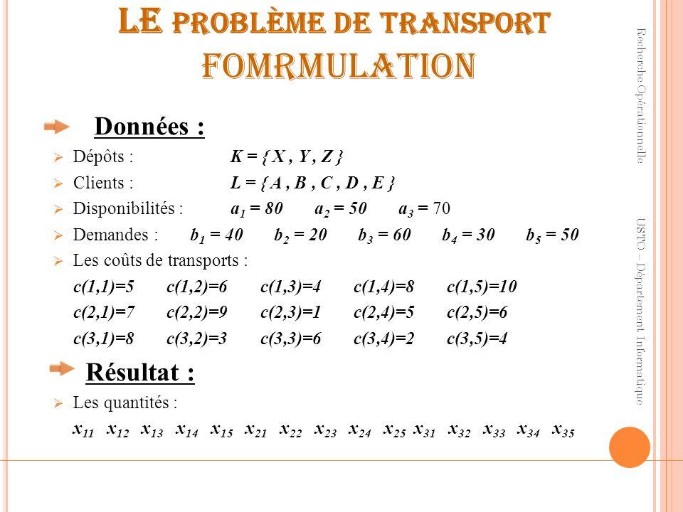 LE PROBLÈME DE TRANSPORT FOMRMULATION Données : Dépôts : K = { X, Y, Z } Clients : L = { A, B, C, D, E } Disponibilités : a 1 = 80 a 2 = 50 a 3 = 70 D