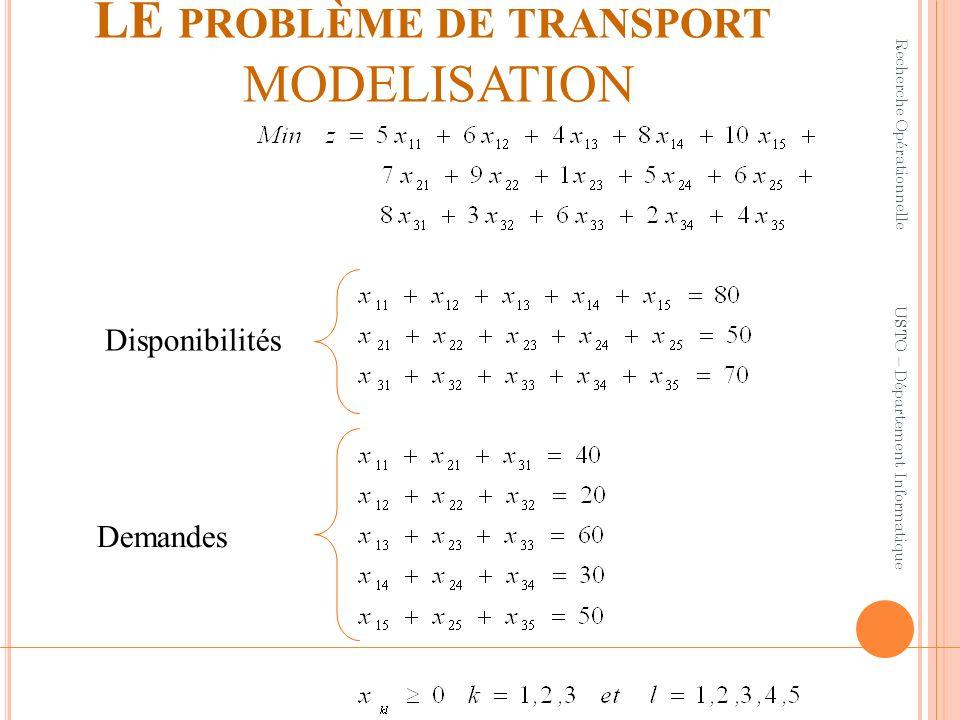 LE PROBLÈME DE TRANSPORT MODELISATION Recherche Opérationnelle USTO – Département Informatique Disponibilités Demandes
