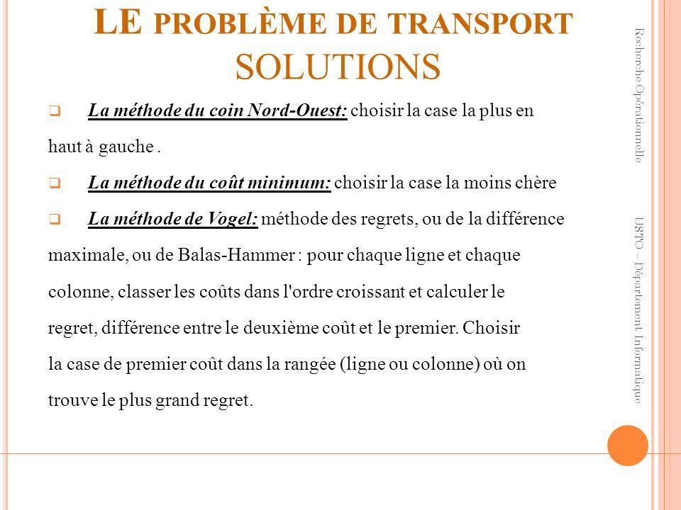 LE PROBLÈME DE TRANSPORT SOLUTIONS La méthode du coin Nord-Ouest: choisir la case la plus en haut à gauche. La méthode du coût minimum: choisir la cas