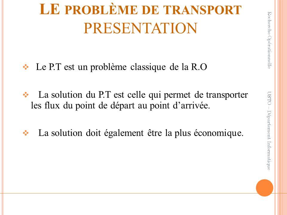 LE PROBLÈME DE TRANSPORT PRESENTATION Le P.T est un problème classique de la R.O La solution du P.T est celle qui permet de transporter les flux du po