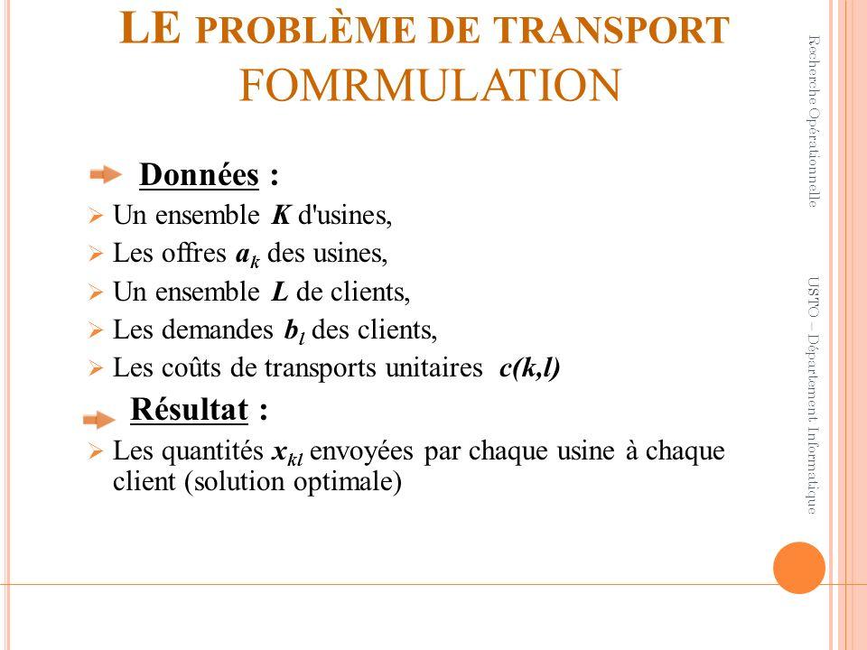 LE PROBLÈME DE TRANSPORT FOMRMULATION Données : Dépôts : K = { X, Y, Z } Clients : L = { A, B, C, D, E } Disponibilités : a 1 = 80 a 2 = 50 a 3 = 70 Demandes : b 1 = 40 b 2 = 20 b 3 = 60 b 4 = 30 b 5 = 50 Les coûts de transports : c(1,1)=5 c(1,2)=6 c(1,3)=4 c(1,4)=8 c(1,5)=10 c(2,1)=7 c(2,2)=9 c(2,3)=1 c(2,4)=5 c(2,5)=6 c(3,1)=8 c(3,2)=3 c(3,3)=6 c(3,4)=2 c(3,5)=4 Résultat : Les quantités : x 11 x 12 x 13 x 14 x 15 x 21 x 22 x 23 x 24 x 25 x 31 x 32 x 33 x 34 x 35 Recherche Opérationnelle USTO – Département Informatique