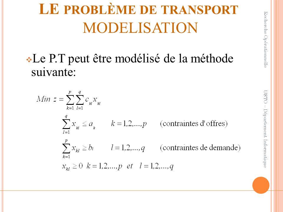 LE PROBLÈME DE TRANSPORT TERMINOLOGIE Si: le problème est dit équilibré.