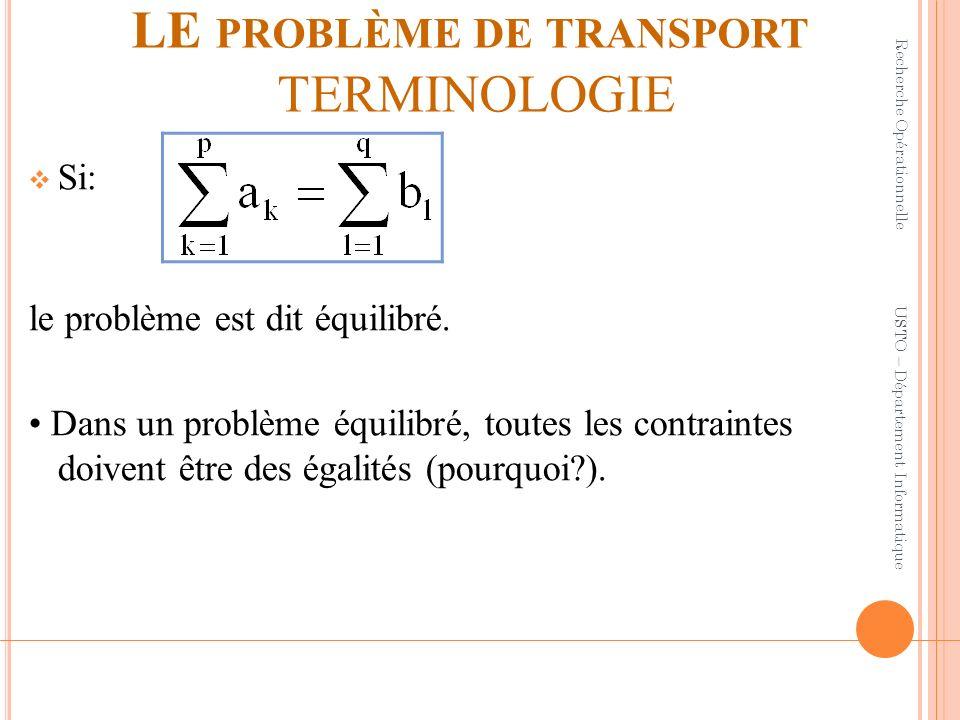 LE PROBLÈME DE TRANSPORT TERMINOLOGIE Si: le problème est dit équilibré. Dans un problème équilibré, toutes les contraintes doivent être des égalités