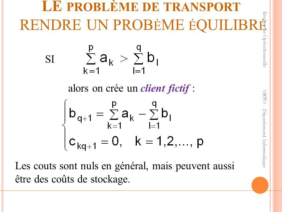 LE PROBLÈME DE TRANSPORT SOLUTION SOUS FORME GRAPHIQUE Recherche Opérationnelle USTO – Département Informatique D B Z X x 12 =20 x 13 =20 a 1 =80 a 2 =50 a 3 =70 b 1 =40 b 2 =20 b 3 =60 b 4 =30 b 5 =50 Y C A E x 11 =40 x 13 =10 x 12 =40 x 13 =50 x 12 =20