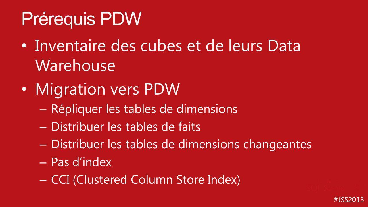 #JSS2013 Inventaire des cubes et de leurs Data Warehouse Migration vers PDW – Répliquer les tables de dimensions – Distribuer les tables de faits – Di