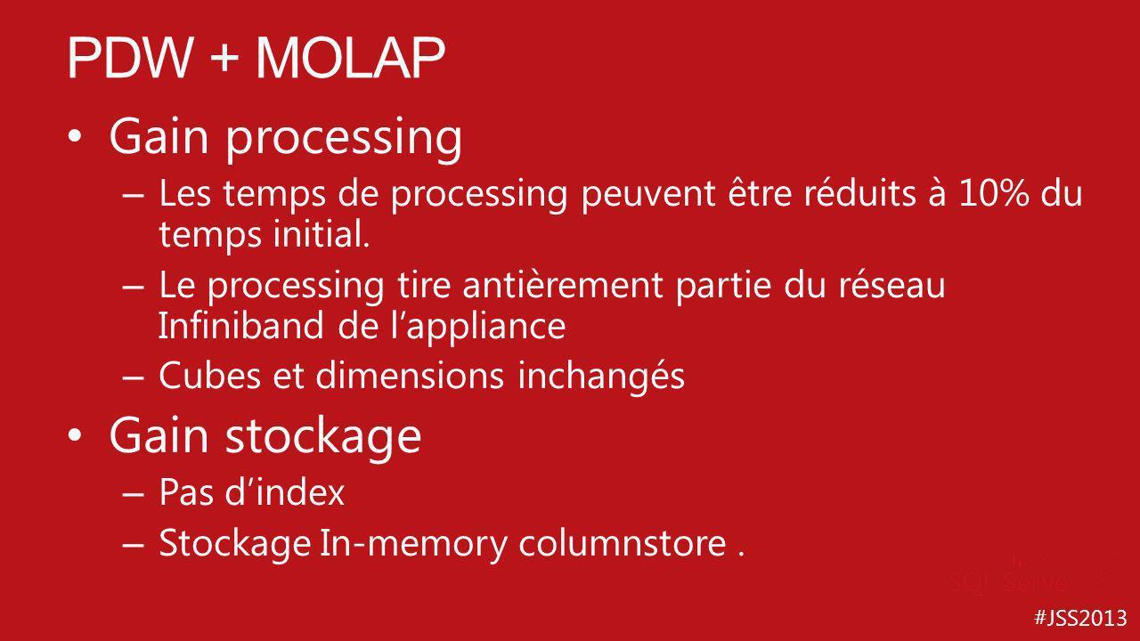 #JSS2013 Gain processing – Les temps de processing peuvent être réduits à 10% du temps initial. – Le processing tire antièrement partie du réseau Infi