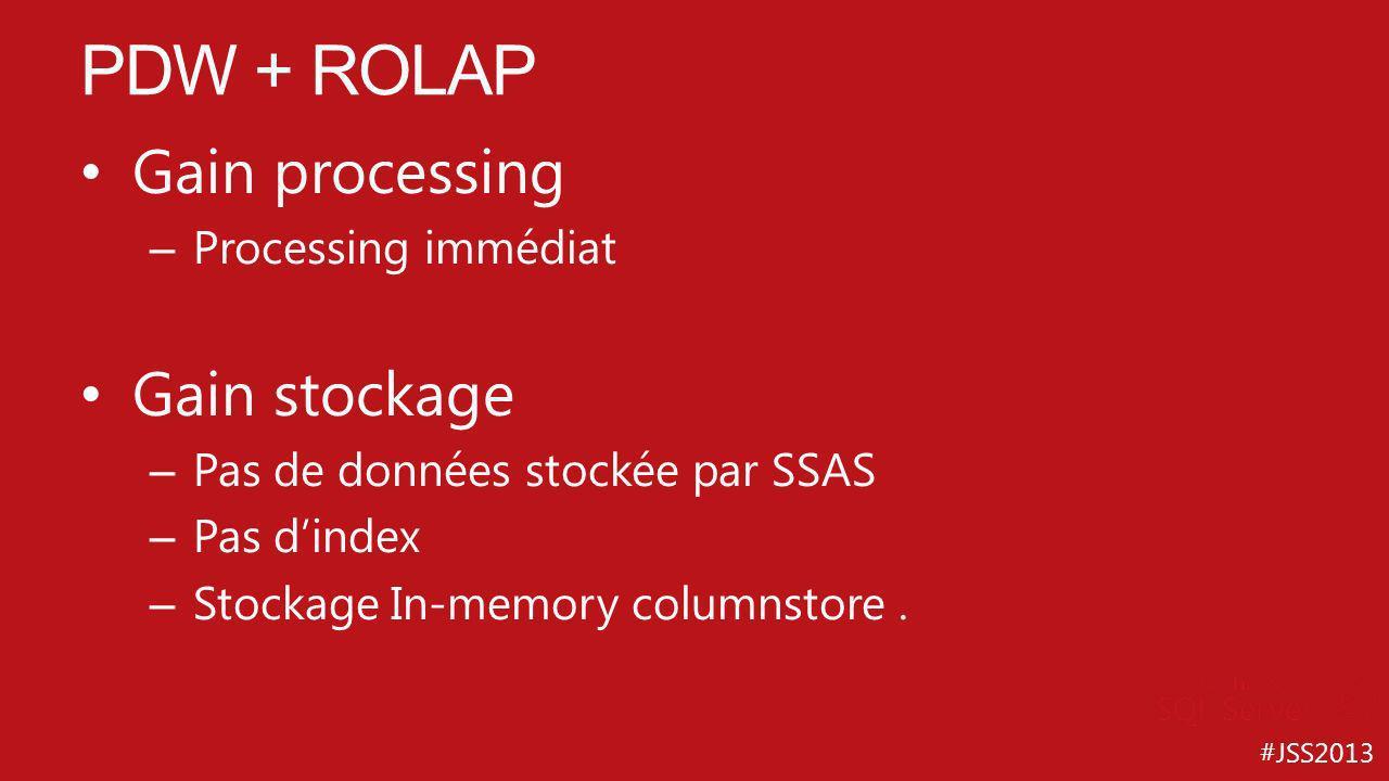 #JSS2013 Gain processing – Processing immédiat Gain stockage – Pas de données stockée par SSAS – Pas dindex – Stockage In-memory columnstore. PDW + RO