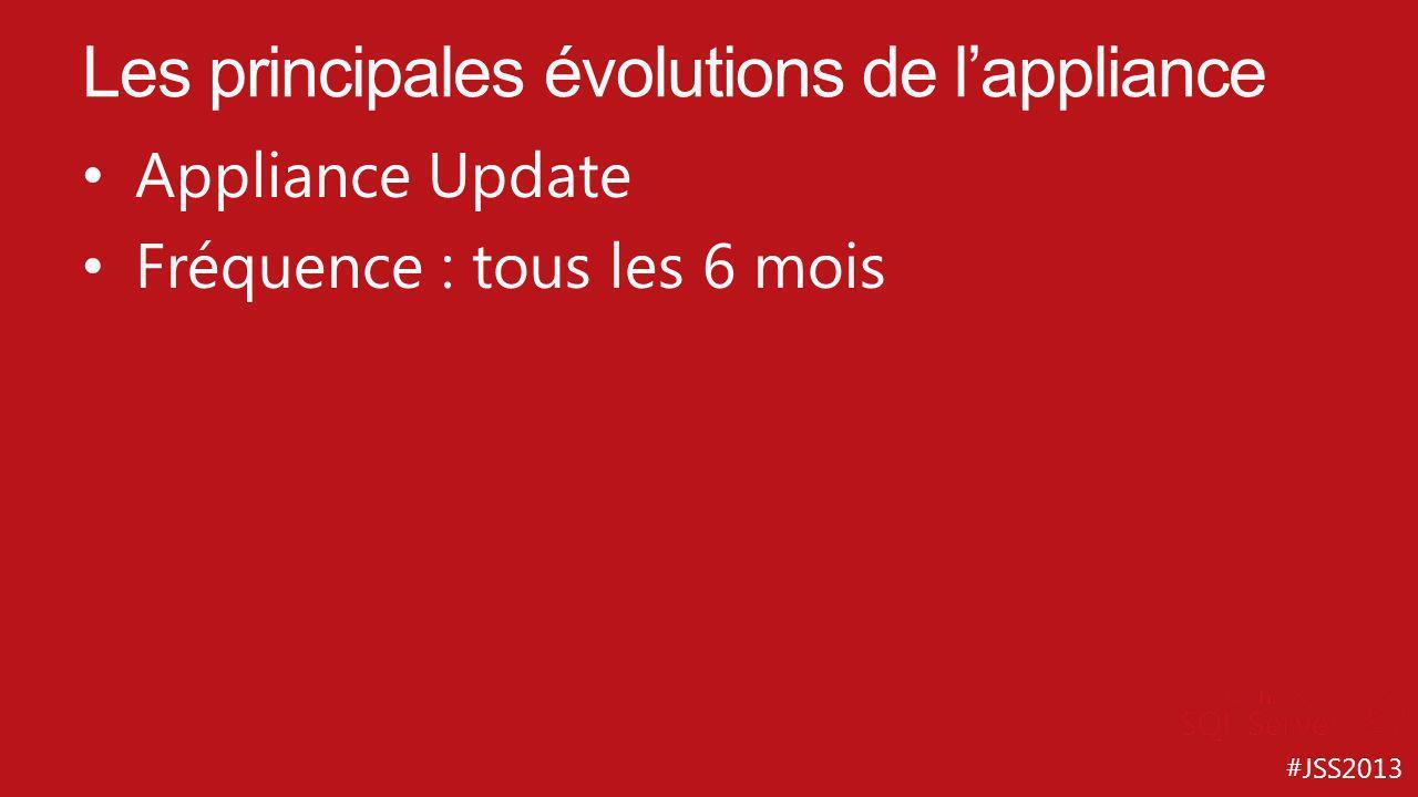 #JSS2013 Appliance Update Fréquence : tous les 6 mois Les principales évolutions de lappliance