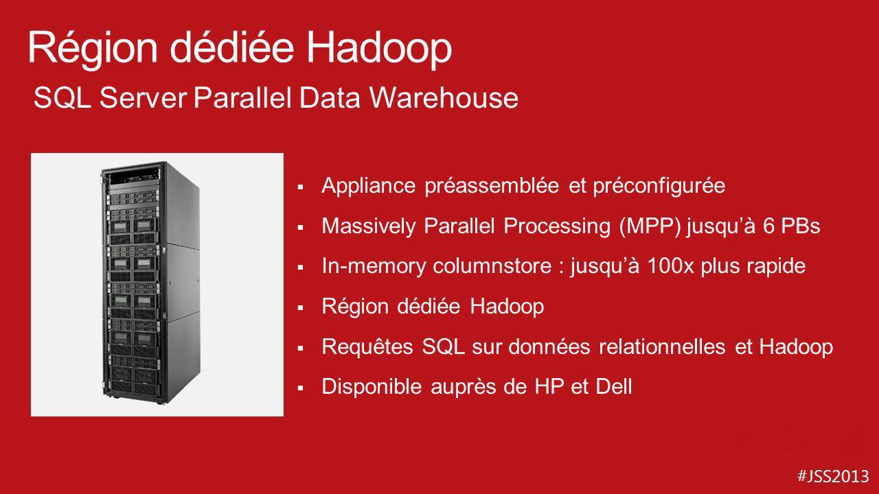 #JSS2013 Région dédiée Hadoop Appliance préassemblée et préconfigurée Massively Parallel Processing (MPP) jusquà 6 PBs In-memory columnstore : jusquà