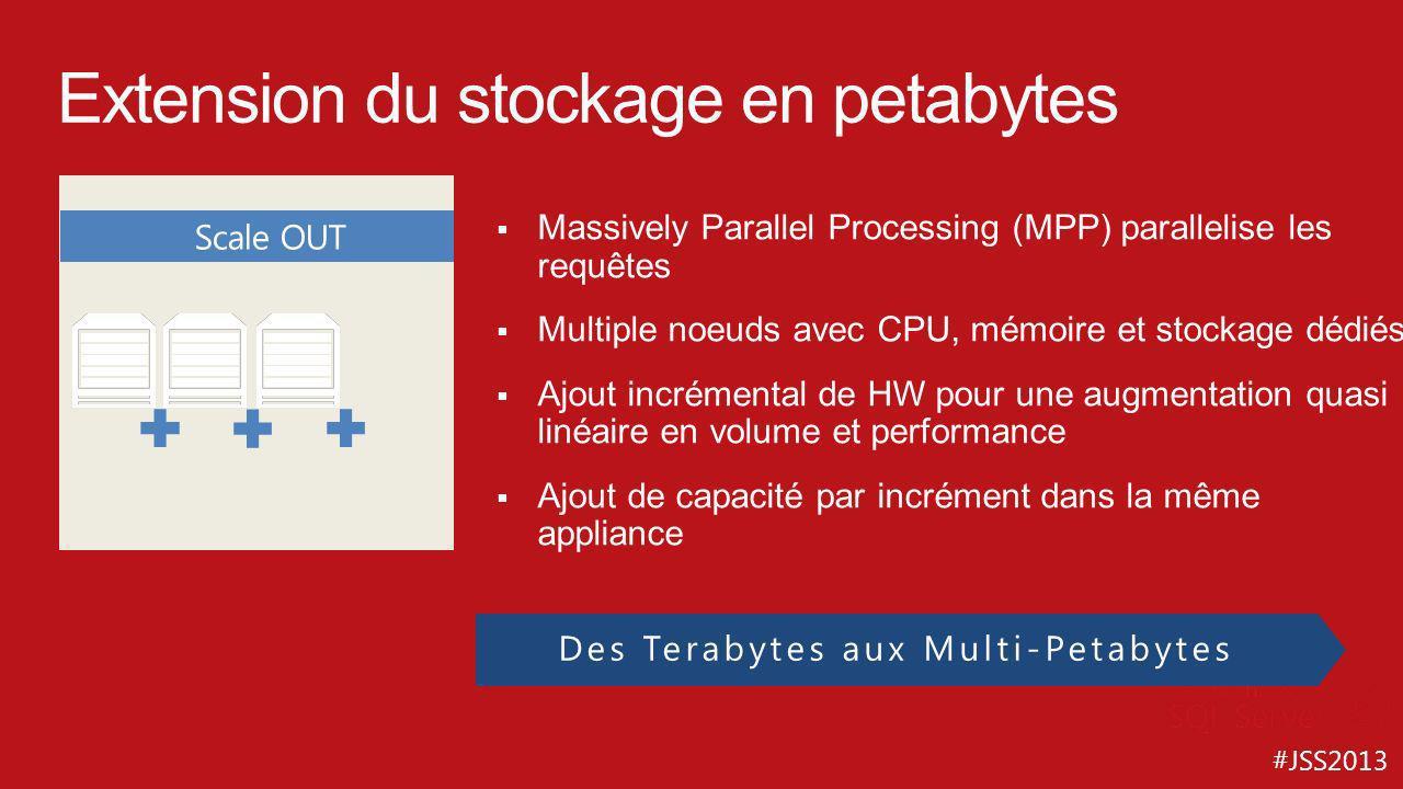#JSS2013 Extension du stockage en petabytes Massively Parallel Processing (MPP) parallelise les requêtes Multiple noeuds avec CPU, mémoire et stockage