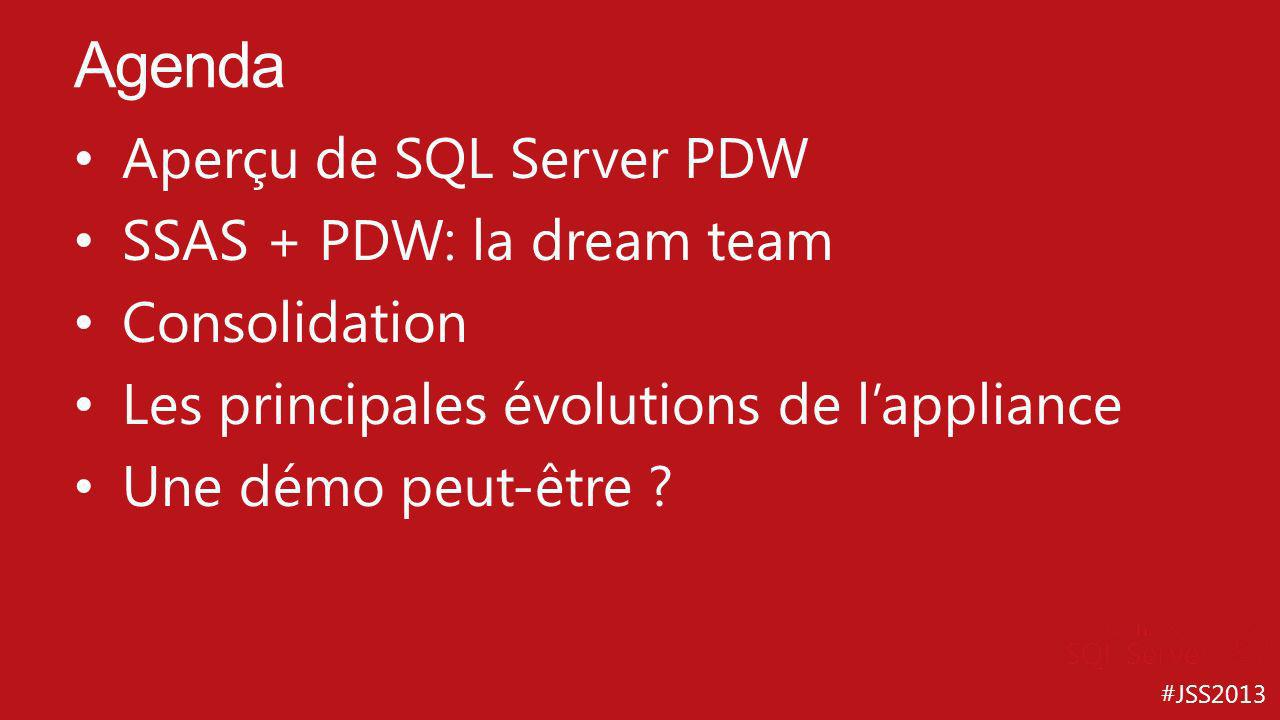 #JSS2013 PDW User space SSAS ROLAPMOLAPTABULAR Exemple de consolidation 1 IB
