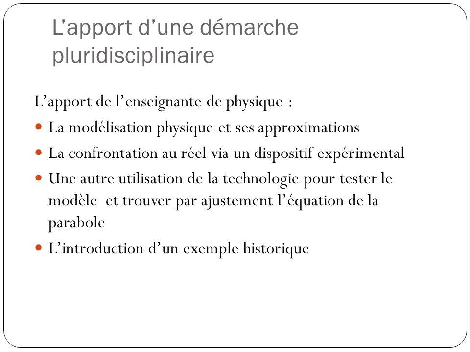 Lapport dune démarche pluridisciplinaire Lapport de lenseignante de physique : La modélisation physique et ses approximations La confrontation au réel