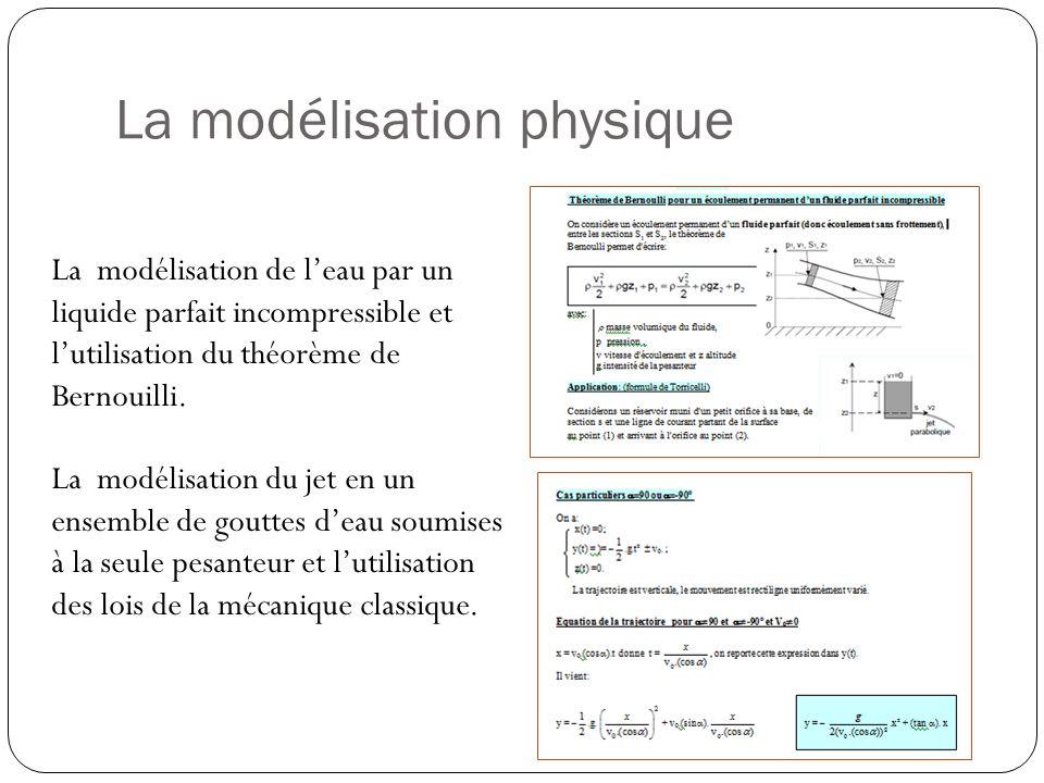 La modélisation physique La modélisation de leau par un liquide parfait incompressible et lutilisation du théorème de Bernouilli. La modélisation du j