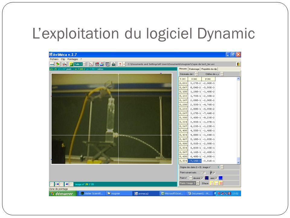 Lexploitation du logiciel Dynamic