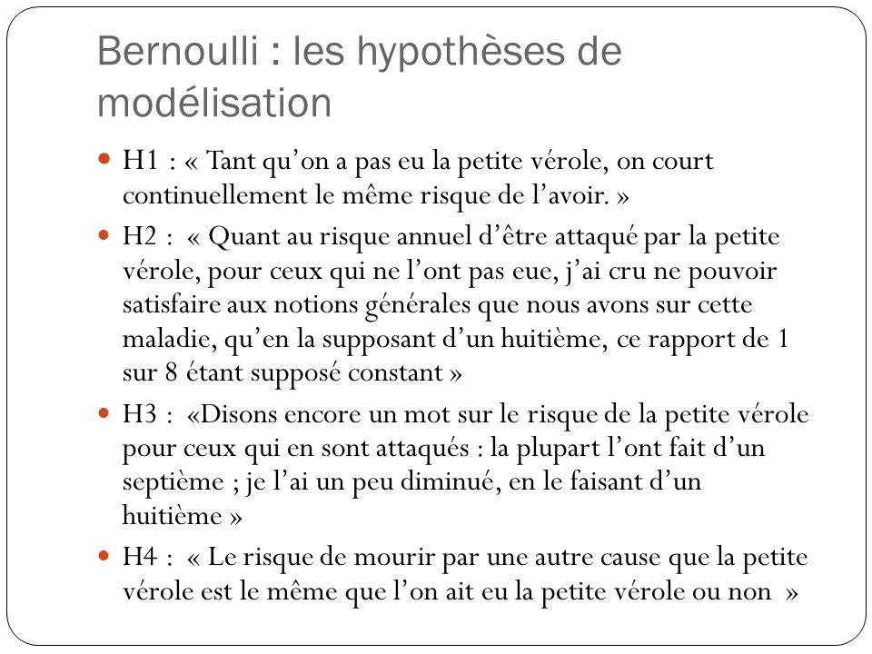 Bernoulli : les hypothèses de modélisation H1 : « Tant quon a pas eu la petite vérole, on court continuellement le même risque de lavoir. » H2 : « Qua