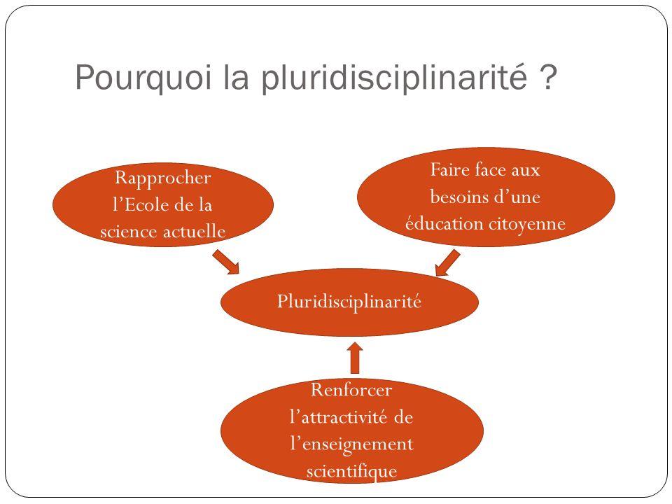 Pourquoi la pluridisciplinarité ? Pluridisciplinarité Rapprocher lEcole de la science actuelle Renforcer lattractivité de lenseignement scientifique F