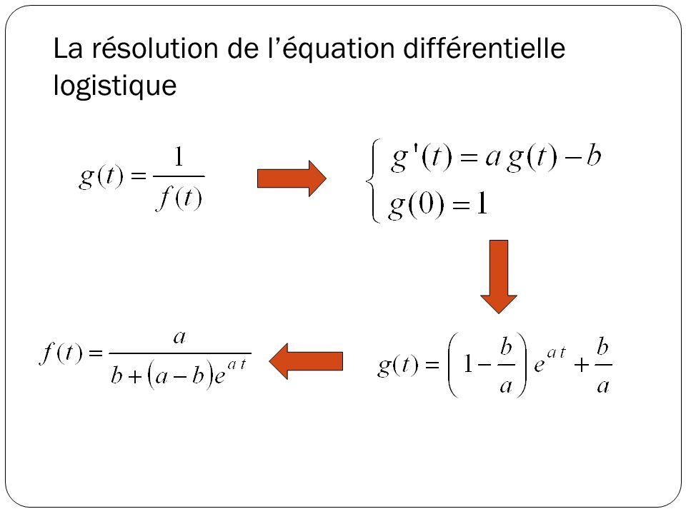 La résolution de léquation différentielle logistique