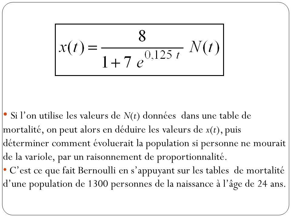 Si lon utilise les valeurs de N(t) données dans une table de mortalité, on peut alors en déduire les valeurs de x(t), puis déterminer comment évoluera