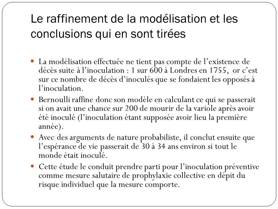 Le raffinement de la modélisation et les conclusions qui en sont tirées La modélisation effectuée ne tient pas compte de lexistence de décès suite à l