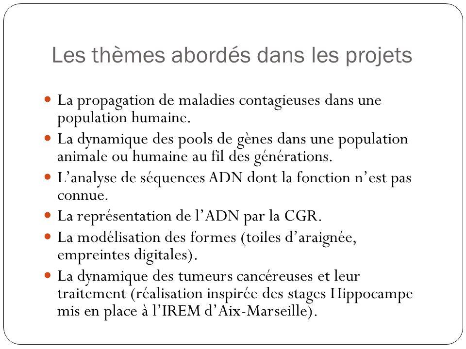 Les thèmes abordés dans les projets La propagation de maladies contagieuses dans une population humaine. La dynamique des pools de gènes dans une popu