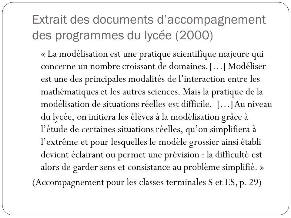 Extrait des documents daccompagnement des programmes du lycée (2000) « La modélisation est une pratique scientifique majeure qui concerne un nombre cr