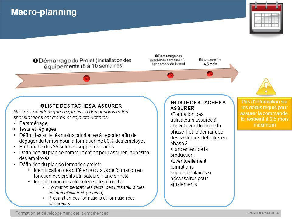 Formation et développement des compétences 5/28/2008 4:54 PM 4 Macro-planning LISTE DES TACHES A ASSURER Nb : on considère que lexpression des besoins