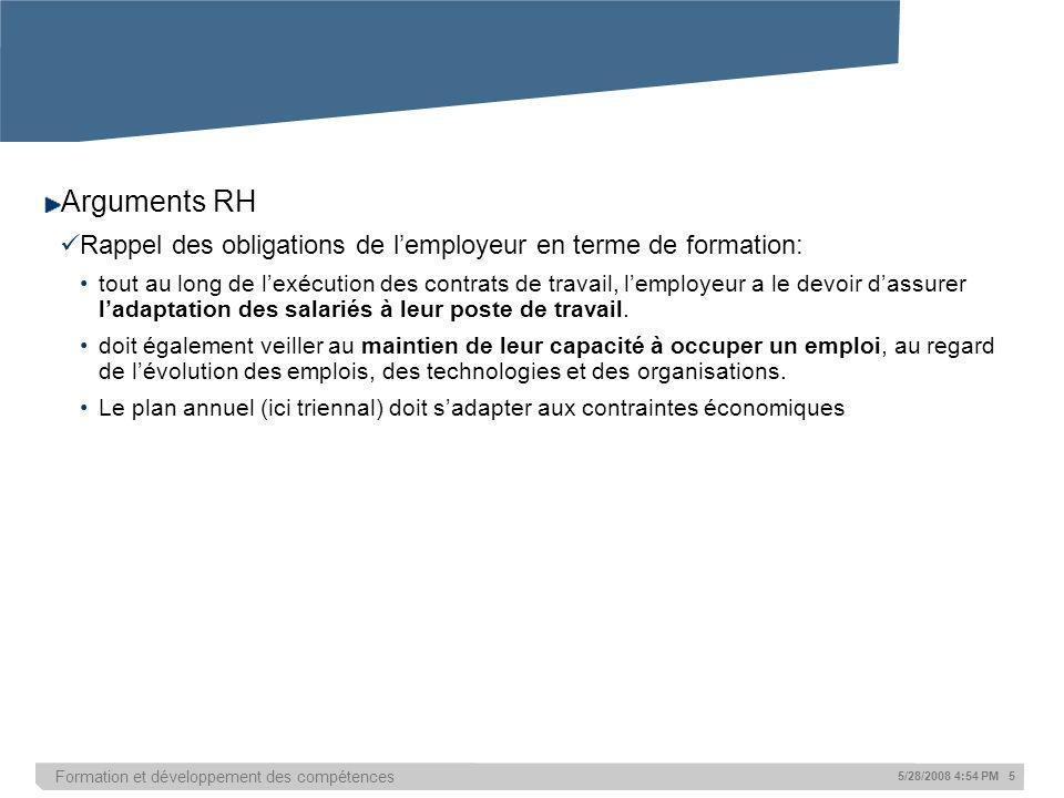 Formation et développement des compétences 5/28/2008 4:54 PM 5 Arguments RH Rappel des obligations de lemployeur en terme de formation: tout au long d