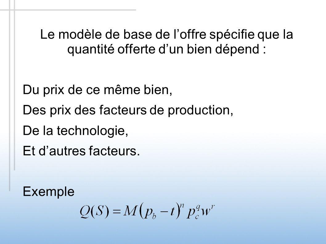 Le modèle de base de loffre spécifie que la quantité offerte dun bien dépend : Du prix de ce même bien, Des prix des facteurs de production, De la tec