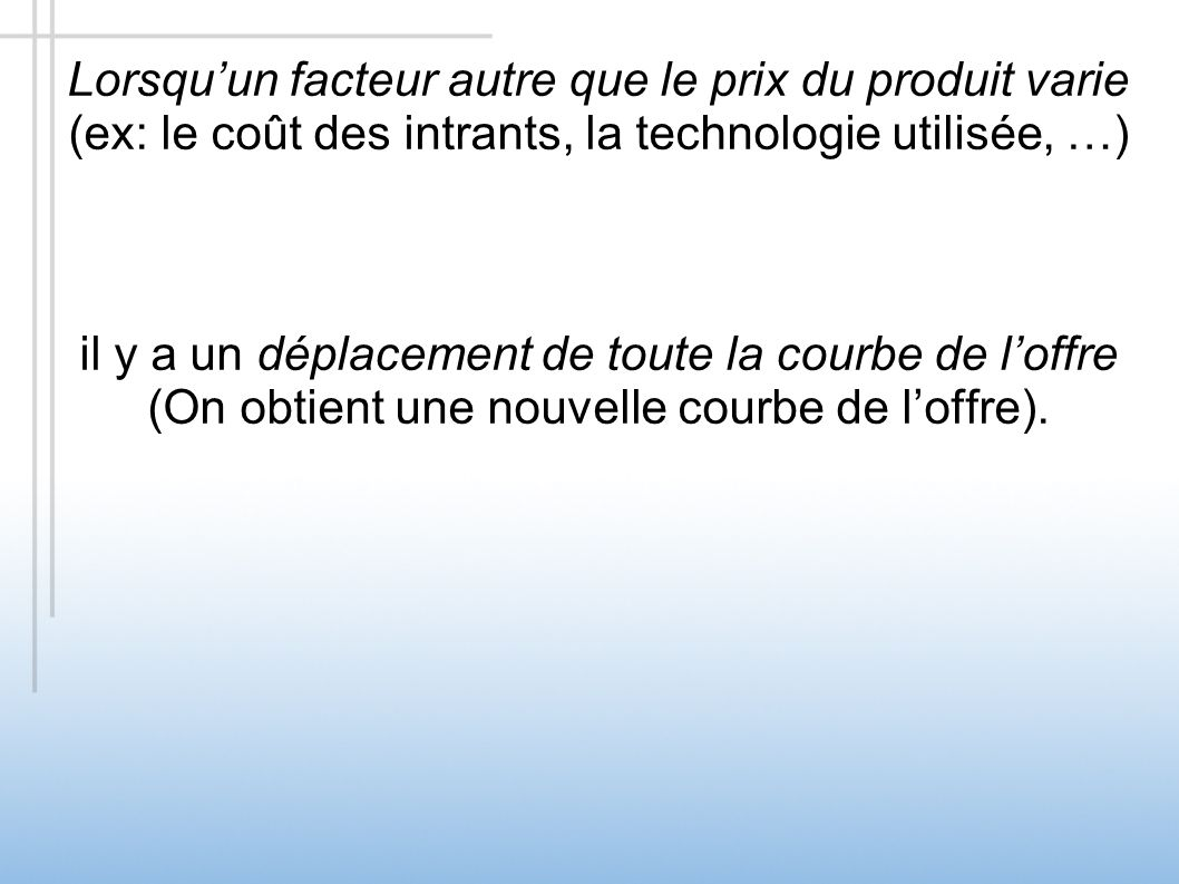 NOUVELLE TECHNOLOGIE UTILISEE Prix Quantité O1O1 O2