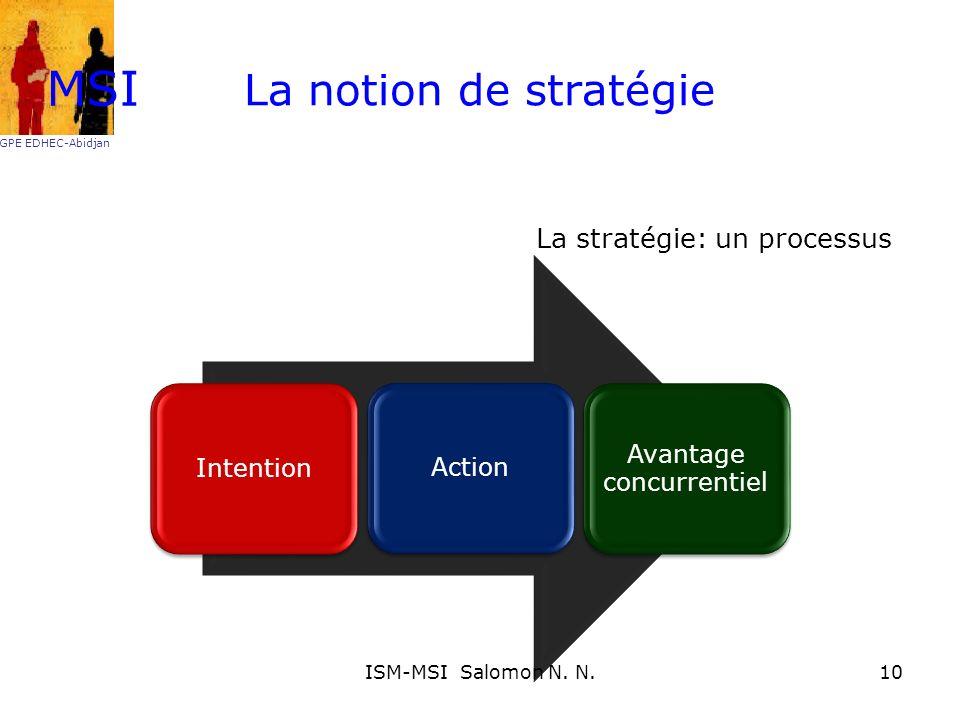 La notion de stratégie La stratégie: un processus MSI GPE EDHEC-Abidjan 10ISM-MSI Salomon N. N.