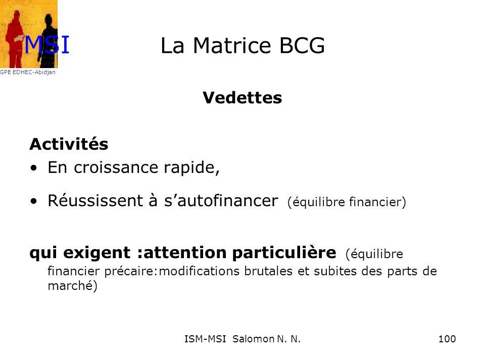 La Matrice BCG Vedettes Activités En croissance rapide, Réussissent à sautofinancer (équilibre financier) qui exigent :attention particulière (équilib