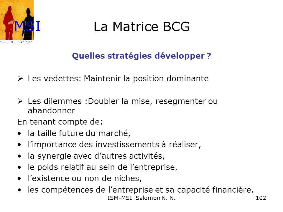 La Matrice BCG Quelles stratégies développer ? Les vedettes: Maintenir la position dominante Les dilemmes :Doubler la mise, resegmenter ou abandonner
