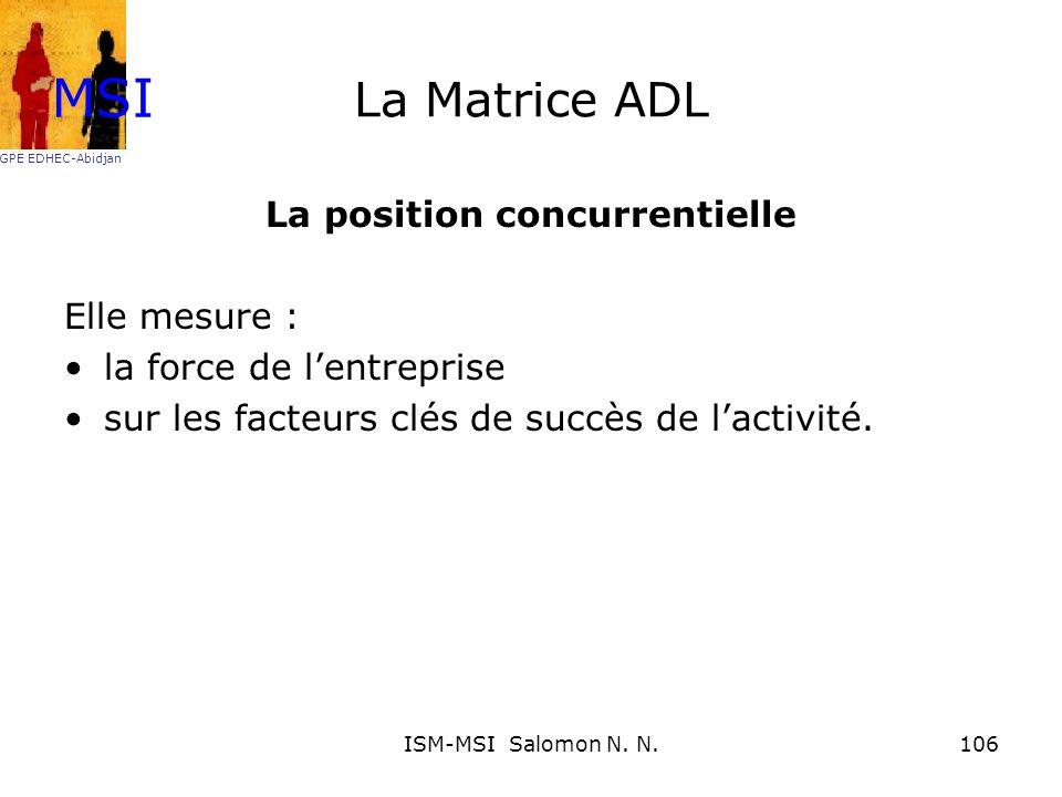 La Matrice ADL La position concurrentielle Elle mesure : la force de lentreprise sur les facteurs clés de succès de lactivité. MSI GPE EDHEC-Abidjan 1