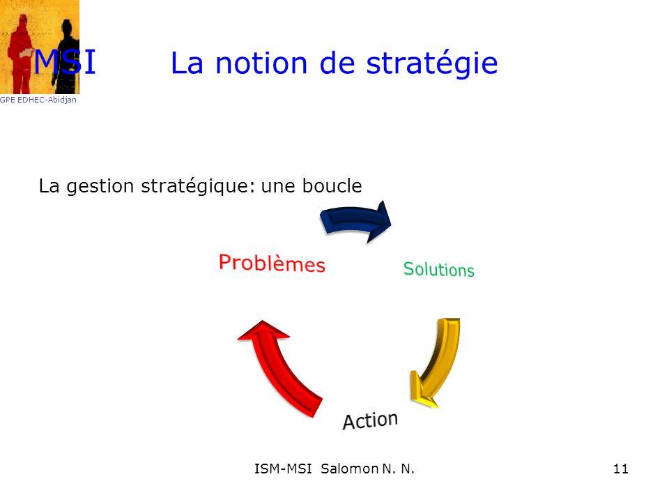 La notion de stratégie La gestion stratégique: une boucle MSI GPE EDHEC-Abidjan 11ISM-MSI Salomon N. N.